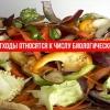Визначення класу небезпеки харчових відходів