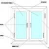 Особливості установки вікон в каркасному будинку