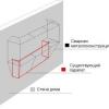 Рекомендації щодо зміцнення балкона