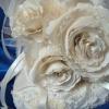 Російські весільні традиції та звичаї